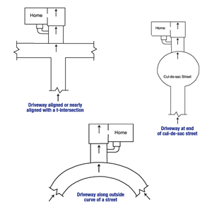 Diagram of the three primary causes of street creep in Gardnerville
